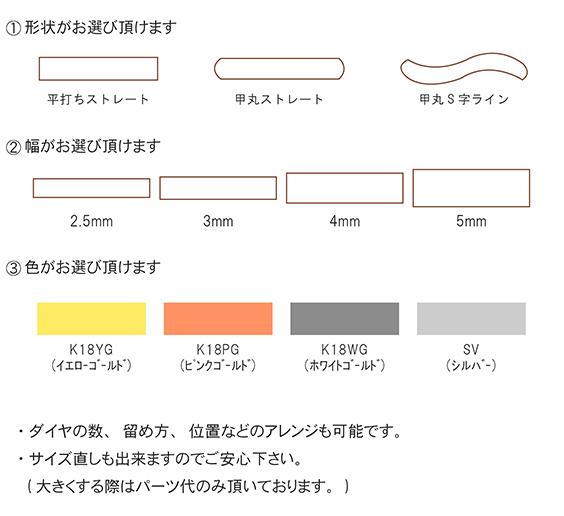 杢目金説明表